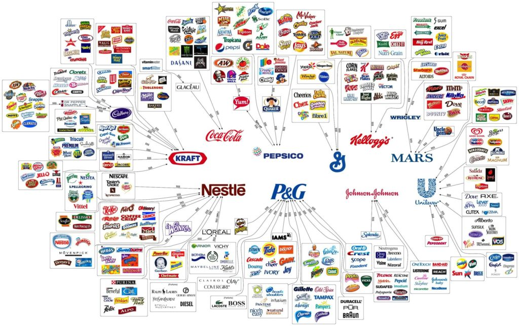 10 companies own everything